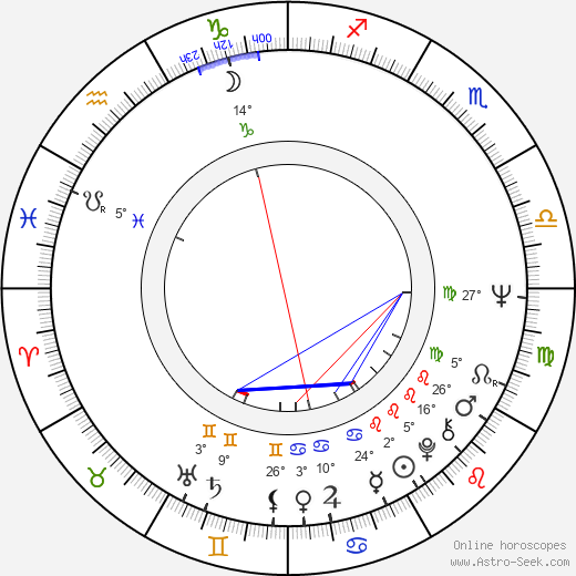Ovidiu Schumacher birth chart, biography, wikipedia 2019, 2020