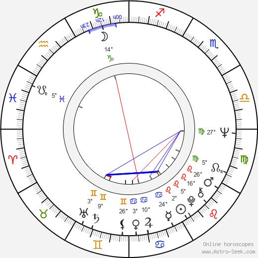 Ovidiu Schumacher birth chart, biography, wikipedia 2018, 2019