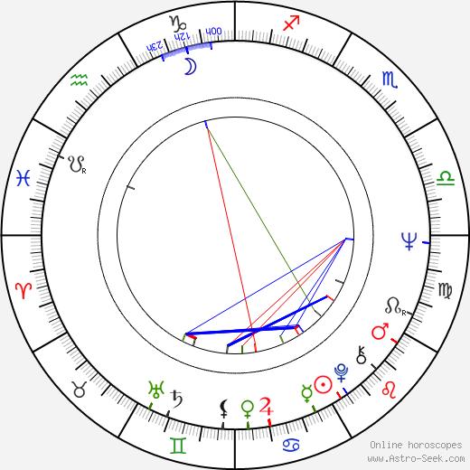 Ovidiu Schumacher astro natal birth chart, Ovidiu Schumacher horoscope, astrology