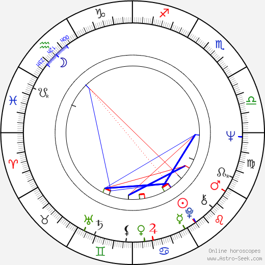 Pavel Leicman tema natale, oroscopo, Pavel Leicman oroscopi gratuiti, astrologia