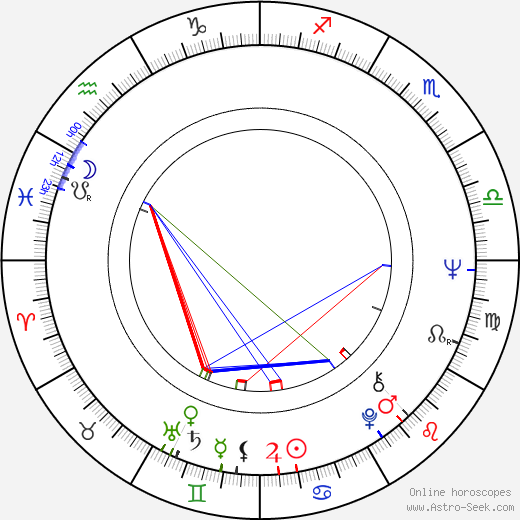 Picha tema natale, oroscopo, Picha oroscopi gratuiti, astrologia