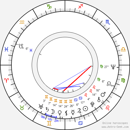 Ronnie James Dio birth chart, biography, wikipedia 2019, 2020
