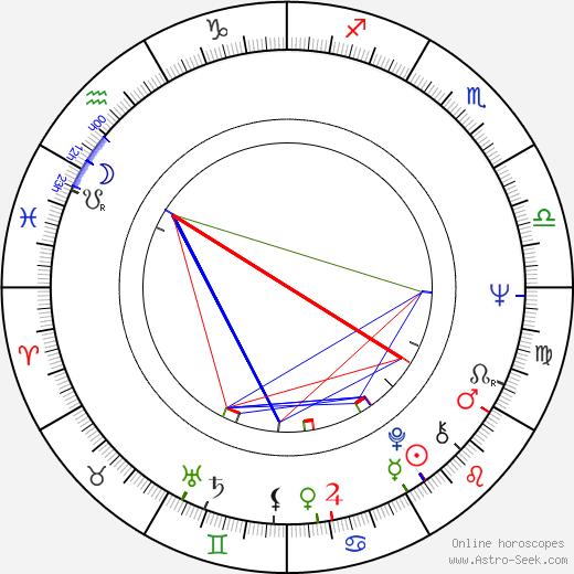 Sten Nadolny tema natale, oroscopo, Sten Nadolny oroscopi gratuiti, astrologia