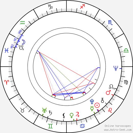 Тони Сирико Tony Sirico день рождения гороскоп, Tony Sirico Натальная карта онлайн