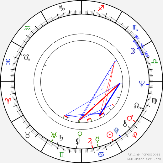 Véronique Vendell astro natal birth chart, Véronique Vendell horoscope, astrology