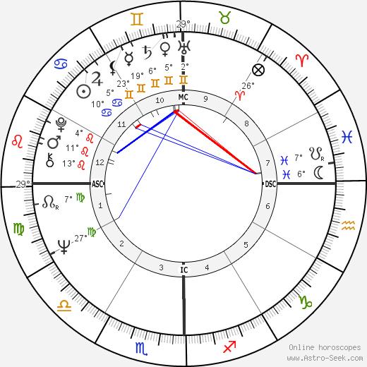 Vincente Fox tema natale, biography, Biografia da Wikipedia 2020, 2021