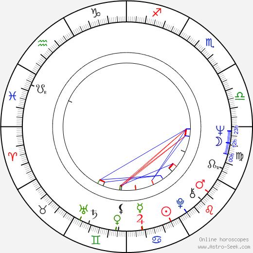 Walter Kreye день рождения гороскоп, Walter Kreye Натальная карта онлайн
