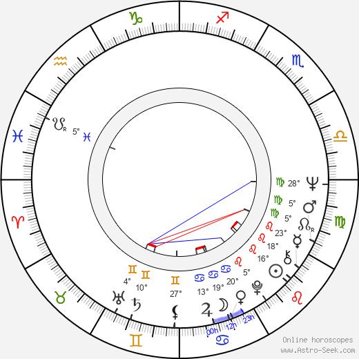 David Steinberg birth chart, biography, wikipedia 2019, 2020