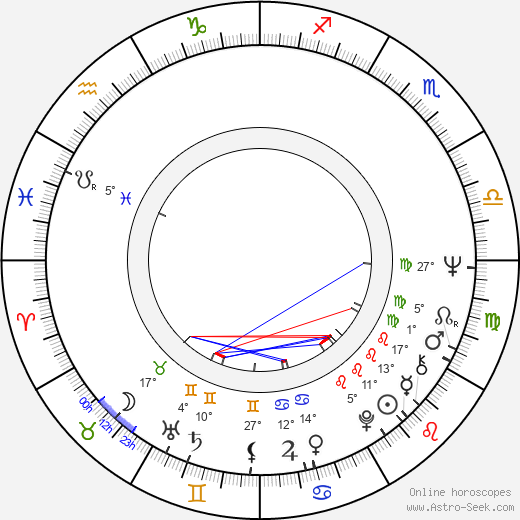 Don S. Davis birth chart, biography, wikipedia 2018, 2019