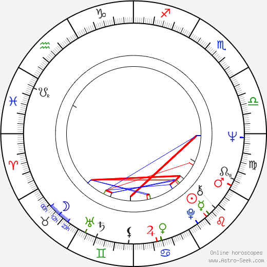 Don S. Davis astro natal birth chart, Don S. Davis horoscope, astrology