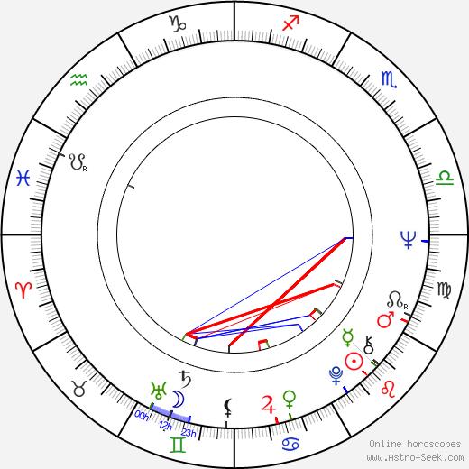 Evelyn Hamann день рождения гороскоп, Evelyn Hamann Натальная карта онлайн
