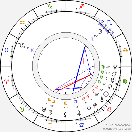 Henry G. Sanders birth chart, biography, wikipedia 2019, 2020