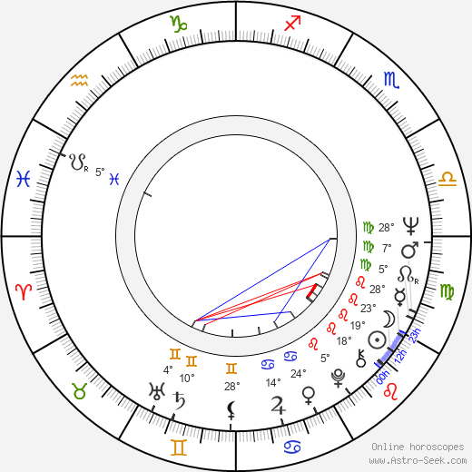 Howard R. Cohen birth chart, biography, wikipedia 2020, 2021
