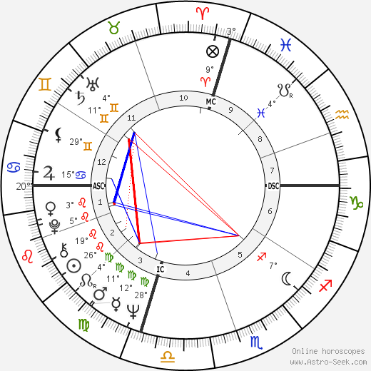 Isaac Hayes birth chart, biography, wikipedia 2017, 2018