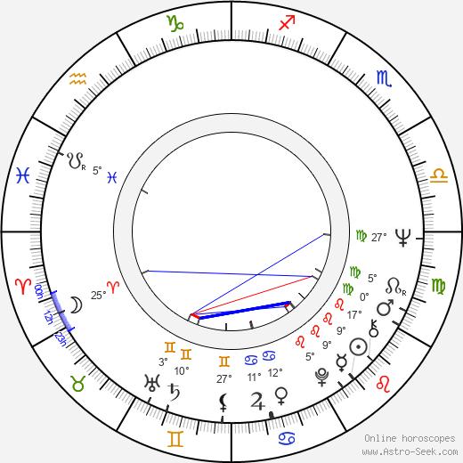 Isabel Allende birth chart, biography, wikipedia 2019, 2020