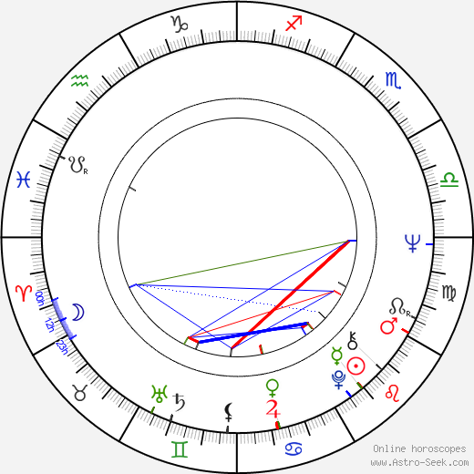 Isabel Allende astro natal birth chart, Isabel Allende horoscope, astrology