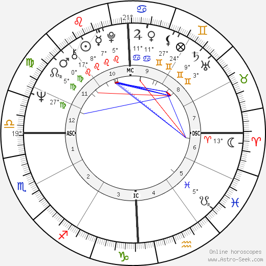 Jerry Garcia birth chart, biography, wikipedia 2020, 2021