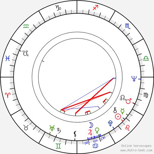 Karol Sidon birth chart, Karol Sidon astro natal horoscope, astrology