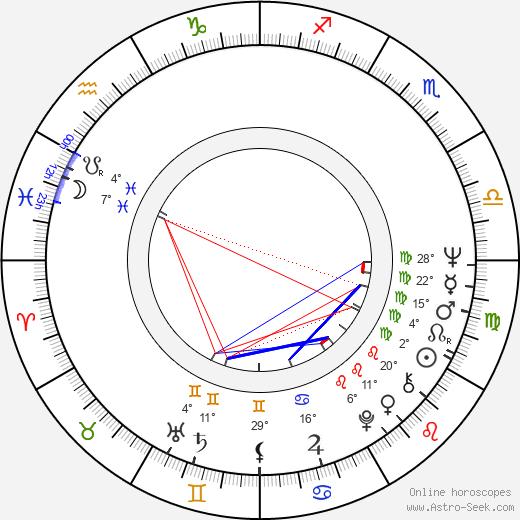 Keith Allison birth chart, biography, wikipedia 2020, 2021