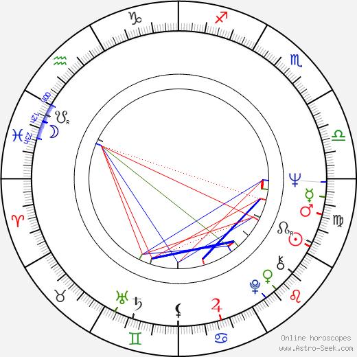 Keith Allison astro natal birth chart, Keith Allison horoscope, astrology