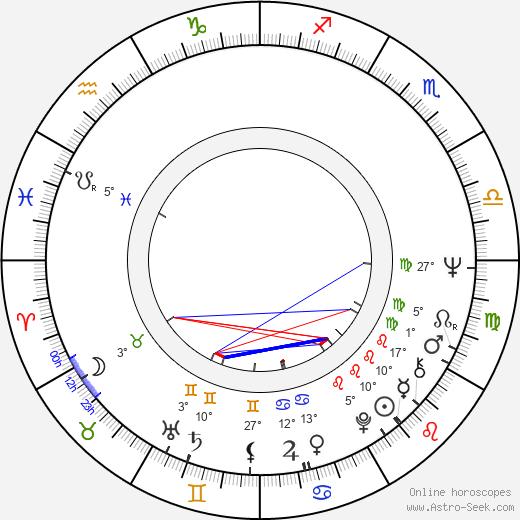 Leena Salokangas birth chart, biography, wikipedia 2019, 2020