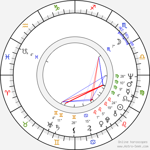 Ma Wu birth chart, biography, wikipedia 2020, 2021