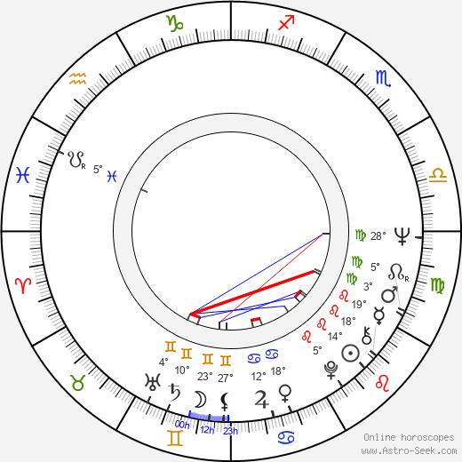 Michele Massimo Tarantini birth chart, biography, wikipedia 2019, 2020