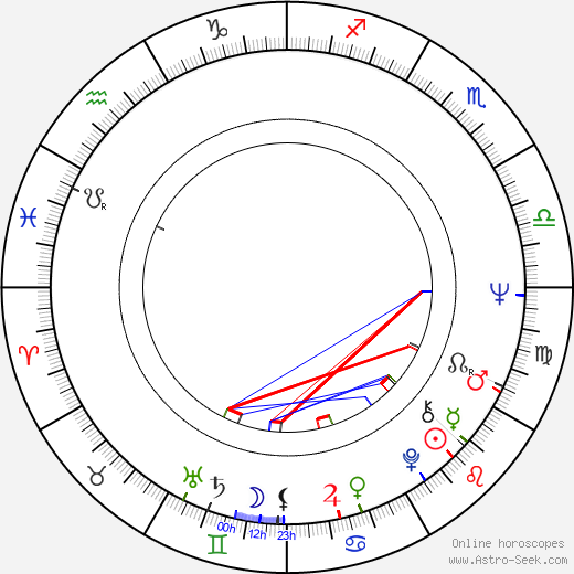 Michele Massimo Tarantini astro natal birth chart, Michele Massimo Tarantini horoscope, astrology