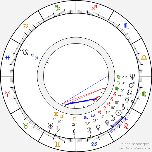 Mike Hugg birth chart, biography, wikipedia 2019, 2020