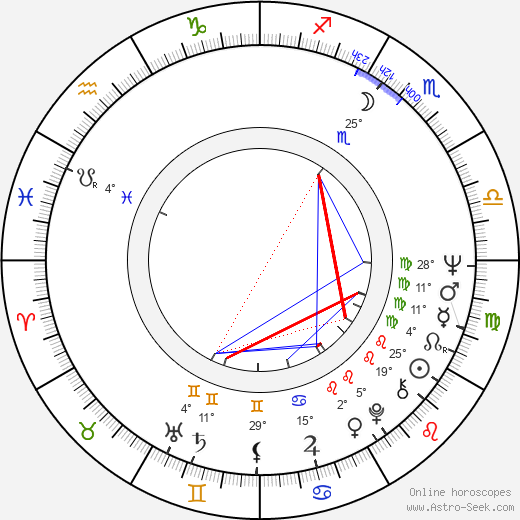 Ray Cooper birth chart, biography, wikipedia 2019, 2020