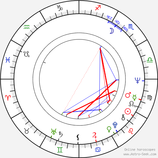 Ray Cooper astro natal birth chart, Ray Cooper horoscope, astrology