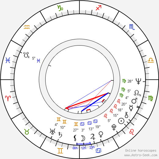 Seppo Hanski birth chart, biography, wikipedia 2018, 2019