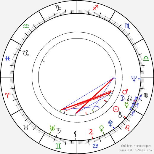 Soile Henriksson astro natal birth chart, Soile Henriksson horoscope, astrology