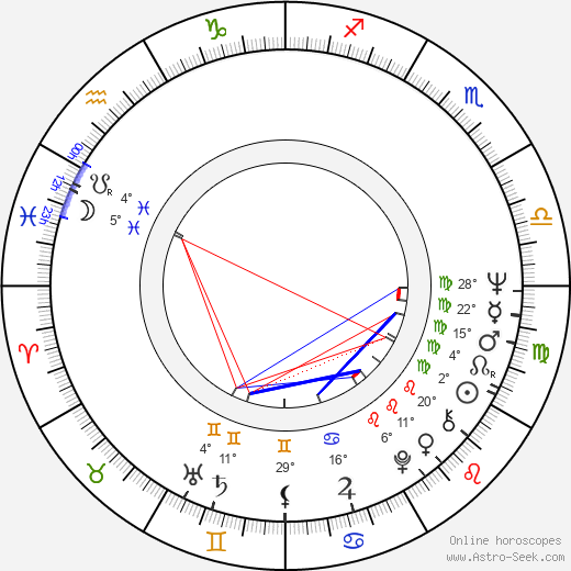 Stanislav Štícha birth chart, biography, wikipedia 2019, 2020