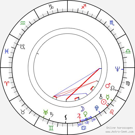 Steve Warren astro natal birth chart, Steve Warren horoscope, astrology