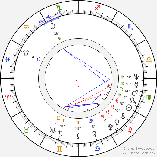 Susana Vieira birth chart, biography, wikipedia 2019, 2020