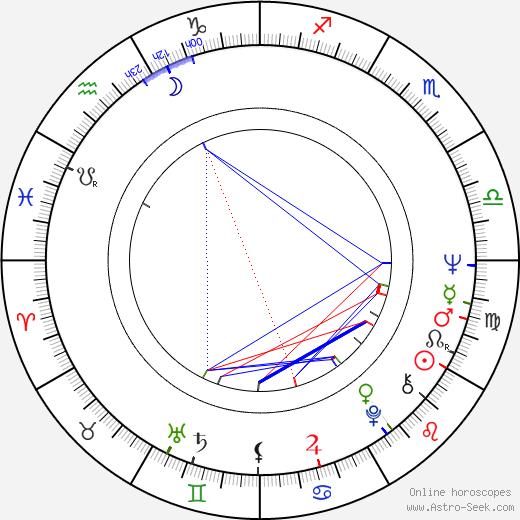Susana Vieira astro natal birth chart, Susana Vieira horoscope, astrology