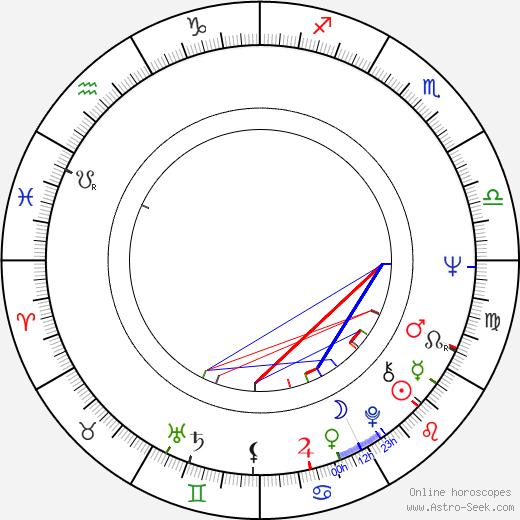 Suze Broks tema natale, oroscopo, Suze Broks oroscopi gratuiti, astrologia