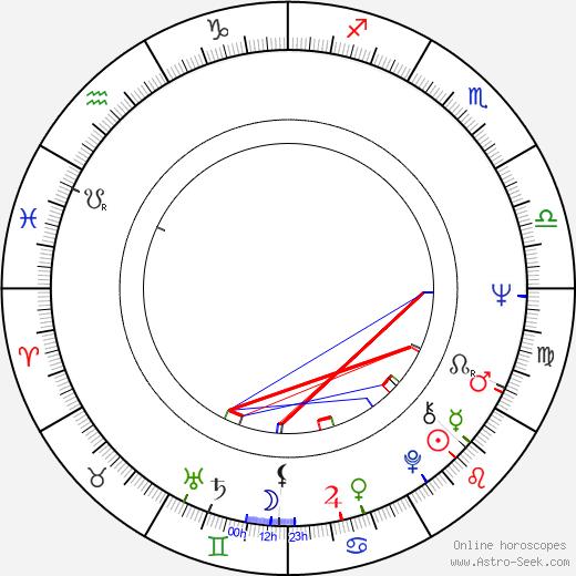 Tobin Bell birth chart, Tobin Bell astro natal horoscope, astrology