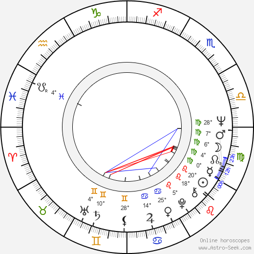 Vyacheslav Nikiforov birth chart, biography, wikipedia 2018, 2019