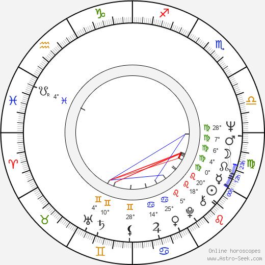 Yuri Schiller birth chart, biography, wikipedia 2019, 2020