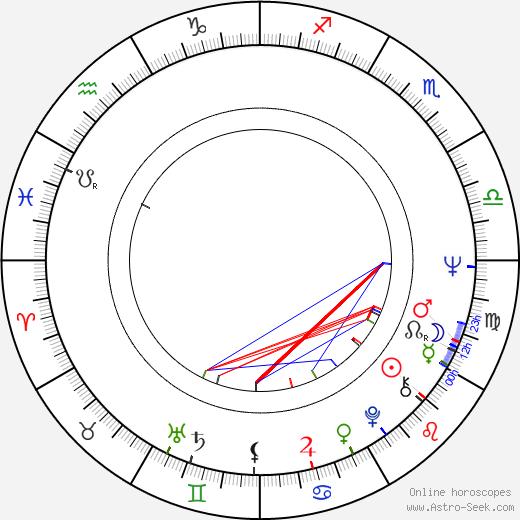 Yuri Schiller astro natal birth chart, Yuri Schiller horoscope, astrology
