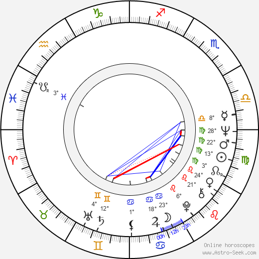 Asko Tolonen birth chart, biography, wikipedia 2019, 2020