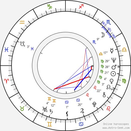 Boro Pejchinov birth chart, biography, wikipedia 2018, 2019