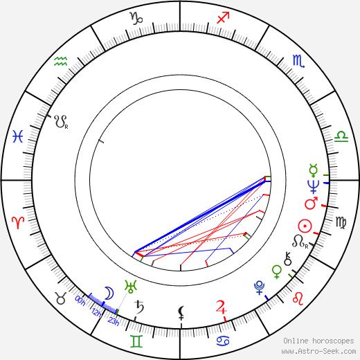 C. J. Cherryh birth chart, C. J. Cherryh astro natal horoscope, astrology