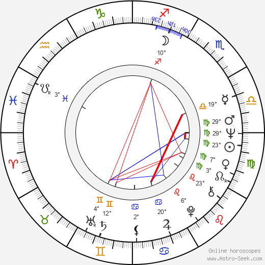 Constantine Gregory birth chart, biography, wikipedia 2019, 2020