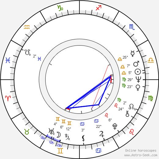 Donna Corcoran birth chart, biography, wikipedia 2020, 2021