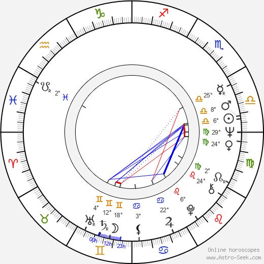Frankie Lymon birth chart, biography, wikipedia 2019, 2020