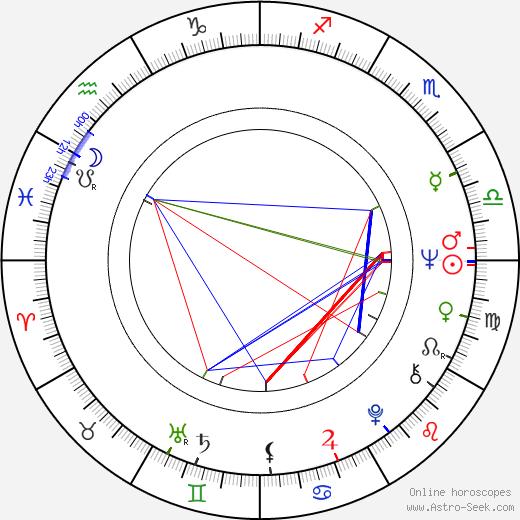 Ilkka Hemming astro natal birth chart, Ilkka Hemming horoscope, astrology