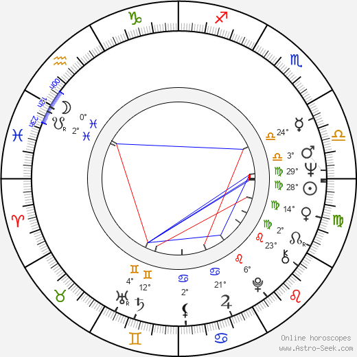 Jan Miller birth chart, biography, wikipedia 2019, 2020